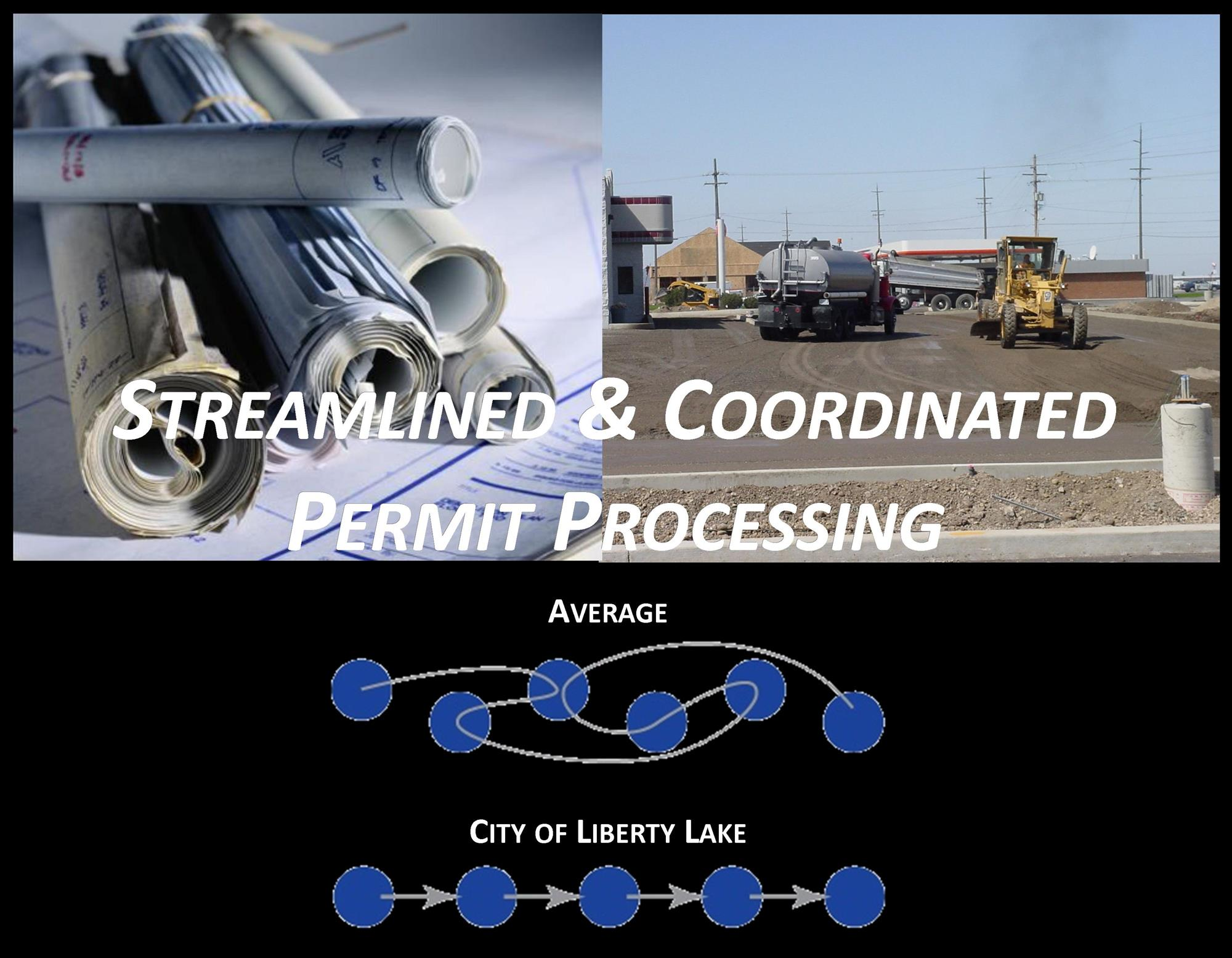 Streamlined & Coordinated Permit Processing